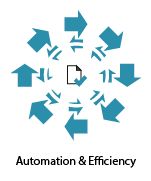Automation and Efficiency